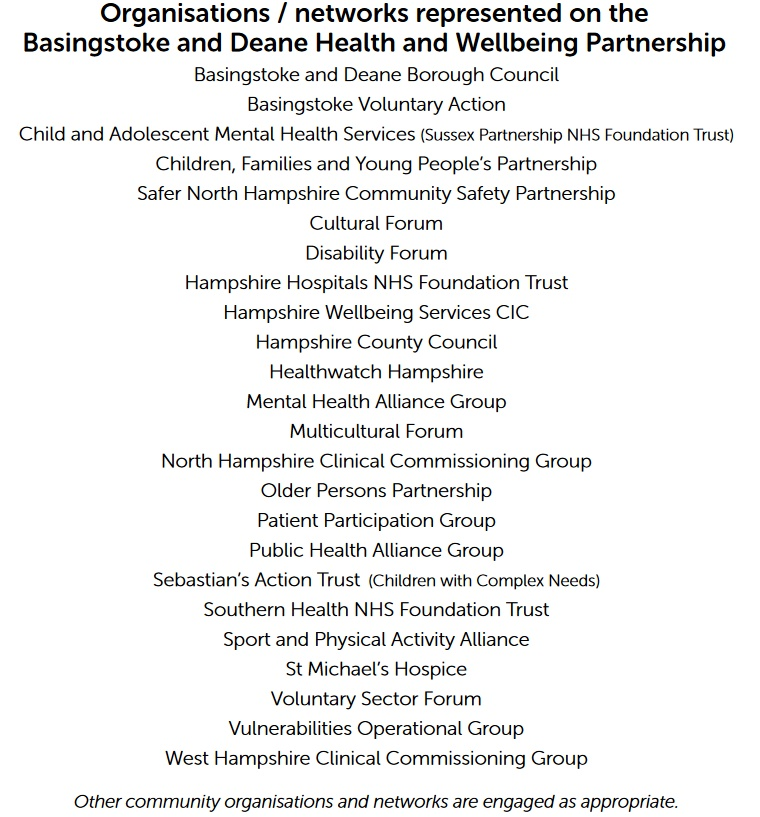 Health and Wellbeing Partnership (HWP)